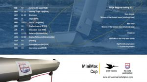 MiniMax Cup 2017
